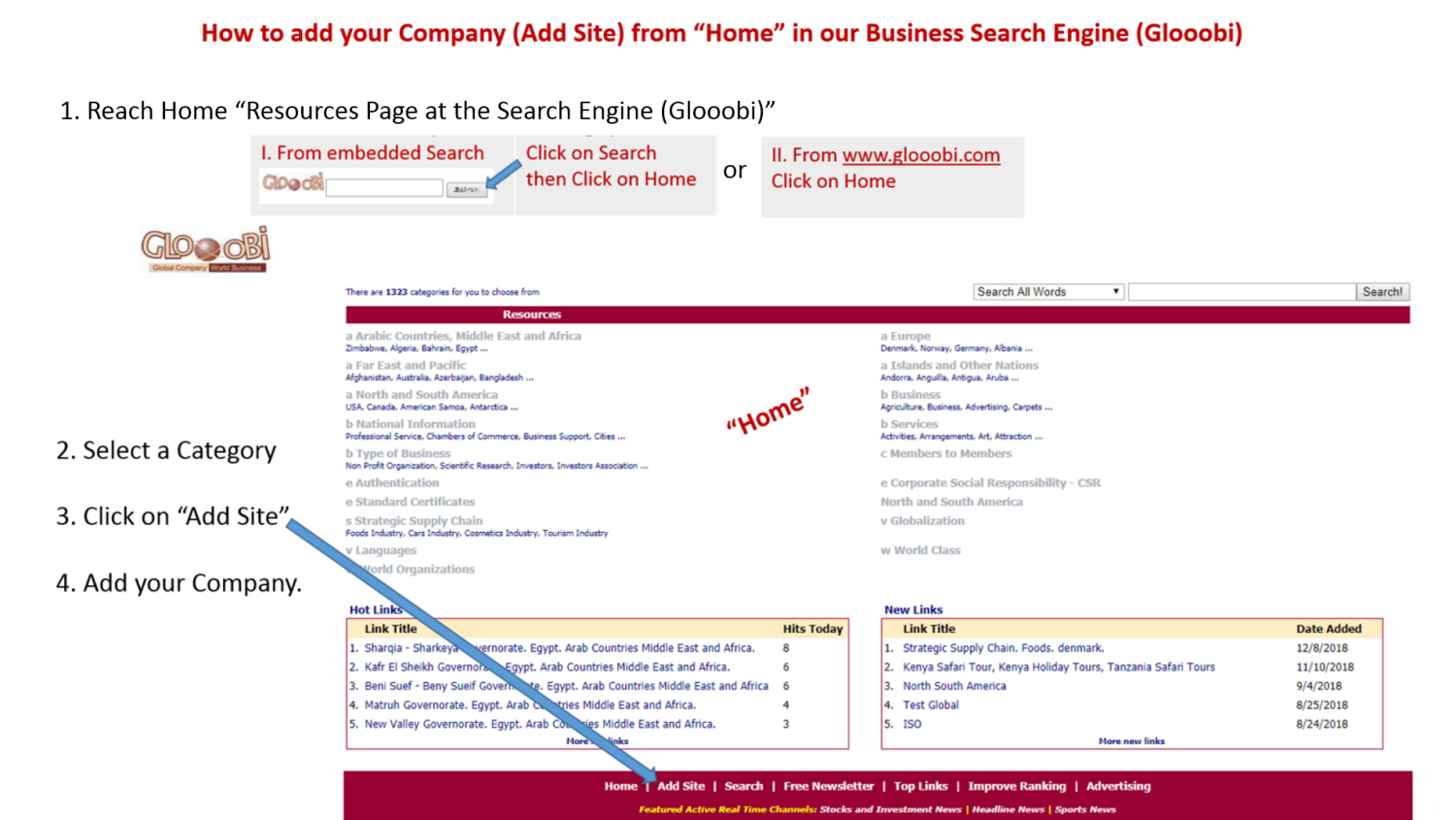 Add Site to Interconsult21's Business Search Engine - Glooobi